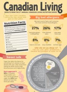 nutrition-survey-2015-image